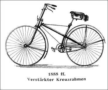 Fahrradgeschichte um 1888