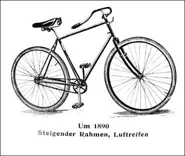 Fahrradgeschichte um 1890